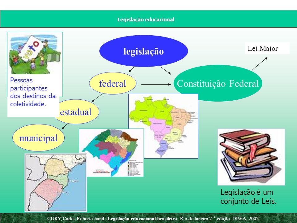 Legislação educacional