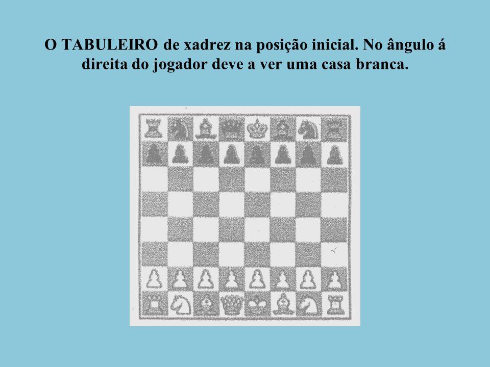 O TABULEIRO de xadrez na posição inicial