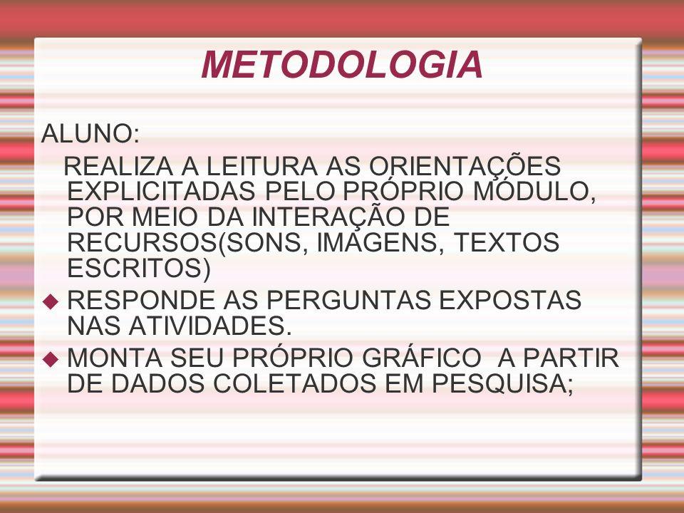 METODOLOGIA ALUNO: