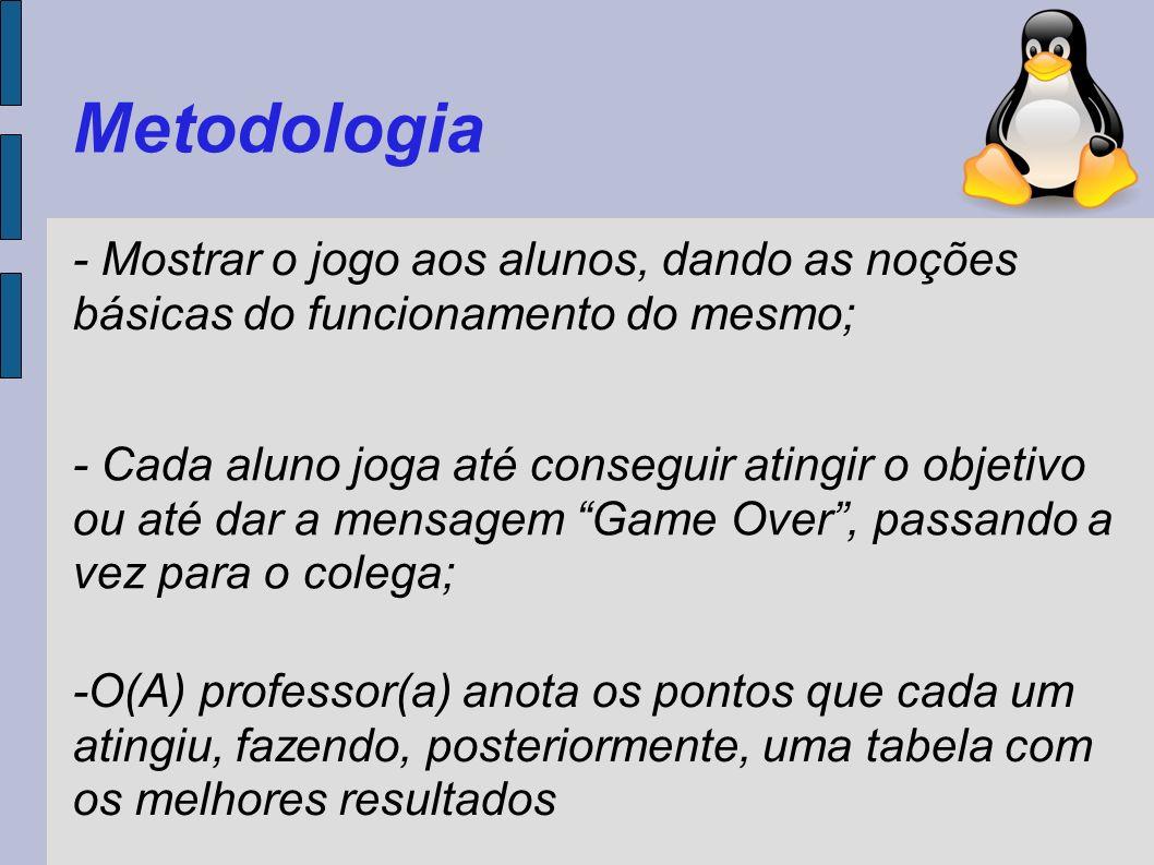 Metodologia - Mostrar o jogo aos alunos, dando as noções básicas do funcionamento do mesmo;