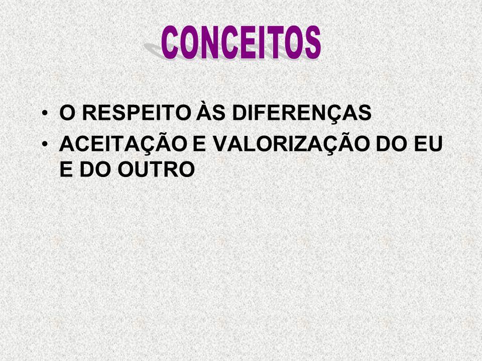 CONCEITOS O RESPEITO ÀS DIFERENÇAS