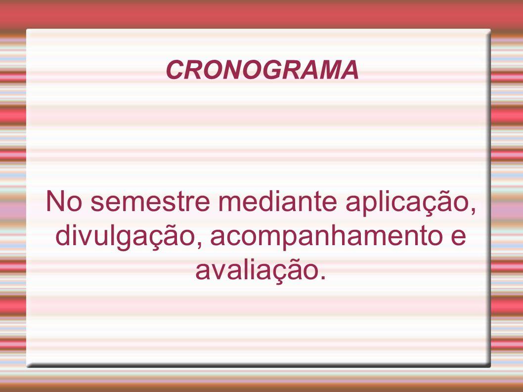 CRONOGRAMA No semestre mediante aplicação, divulgação, acompanhamento e avaliação.