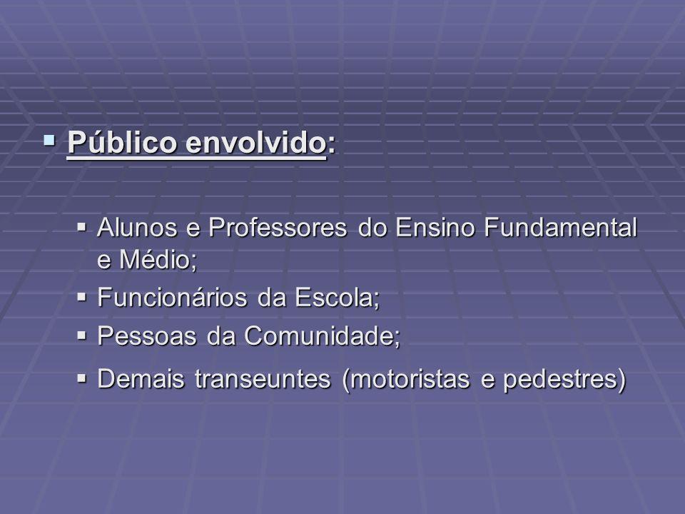 Público envolvido: Alunos e Professores do Ensino Fundamental e Médio;