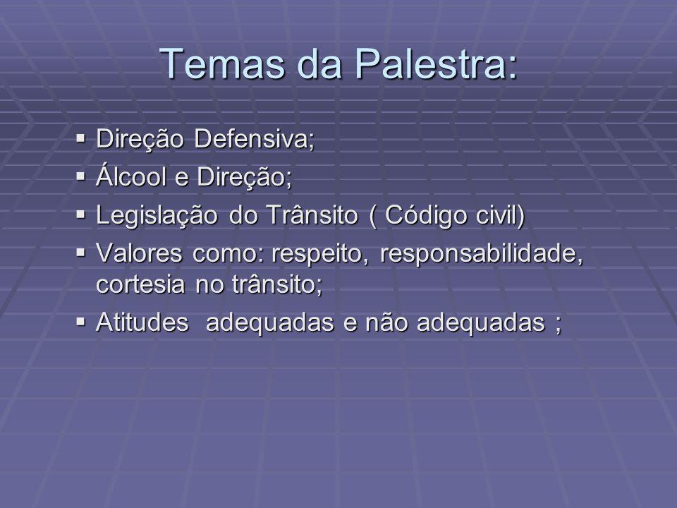 Temas da Palestra: Direção Defensiva; Álcool e Direção;