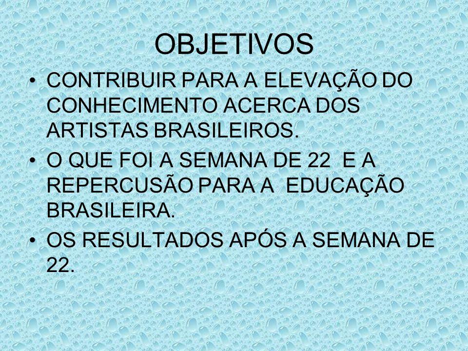OBJETIVOSCONTRIBUIR PARA A ELEVAÇÃO DO CONHECIMENTO ACERCA DOS ARTISTAS BRASILEIROS.