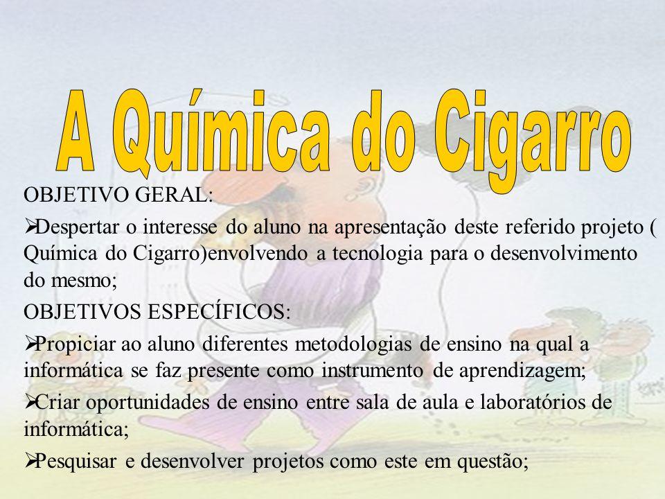 A Química do Cigarro OBJETIVO GERAL: