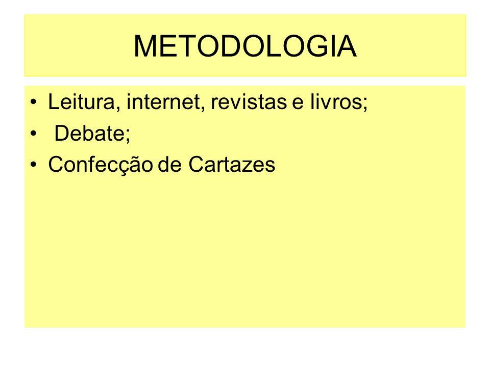 METODOLOGIA Leitura, internet, revistas e livros; Debate;