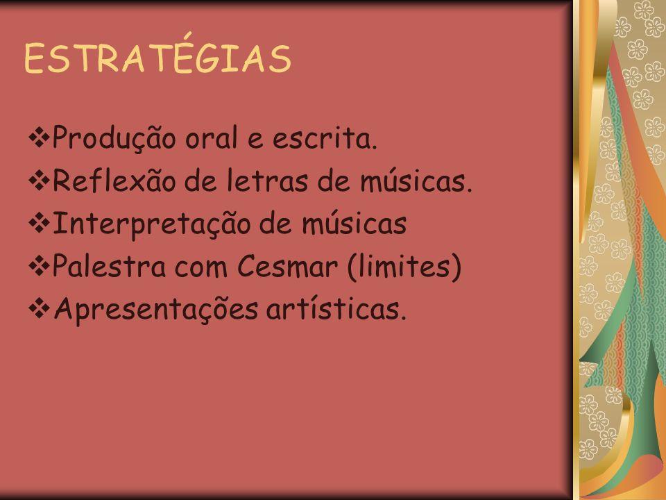 ESTRATÉGIAS Produção oral e escrita. Reflexão de letras de músicas.