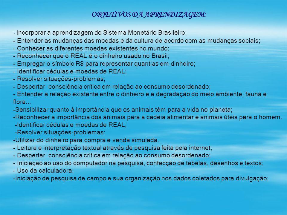 OBJETIVOS DA APRENDIZAGEM: