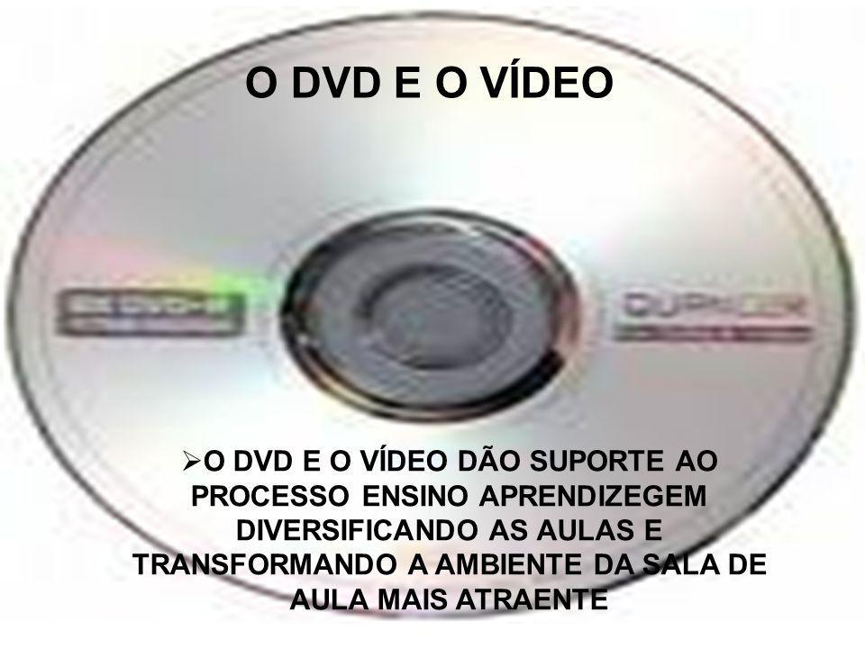 O DVD E O VÍDEO