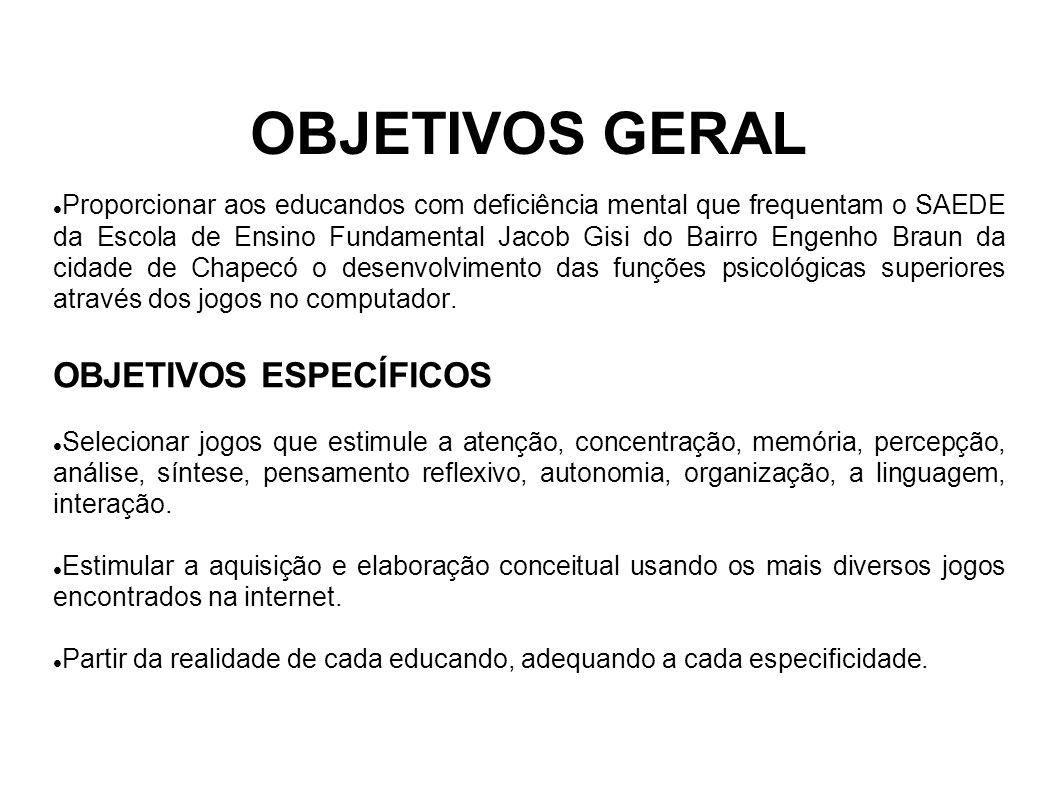 OBJETIVOS GERAL OBJETIVOS ESPECÍFICOS