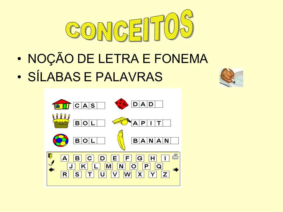 CONCEITOS NOÇÃO DE LETRA E FONEMA SÍLABAS E PALAVRAS