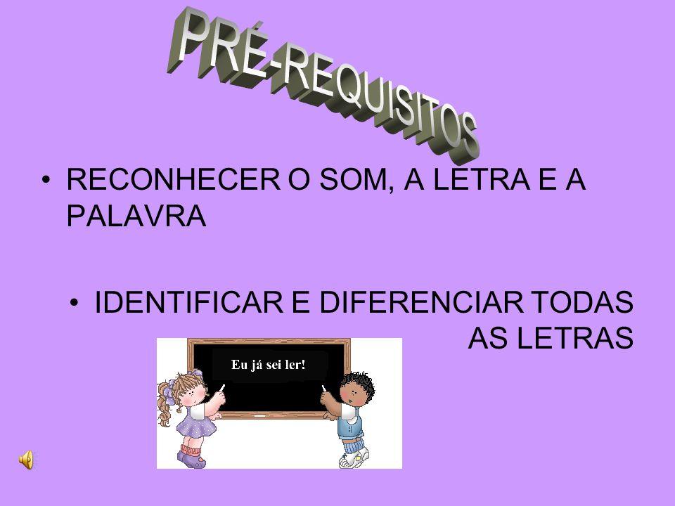 PRÉ-REQUISITOS RECONHECER O SOM, A LETRA E A PALAVRA