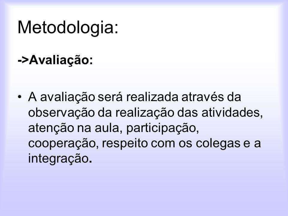 Metodologia: ->Avaliação: