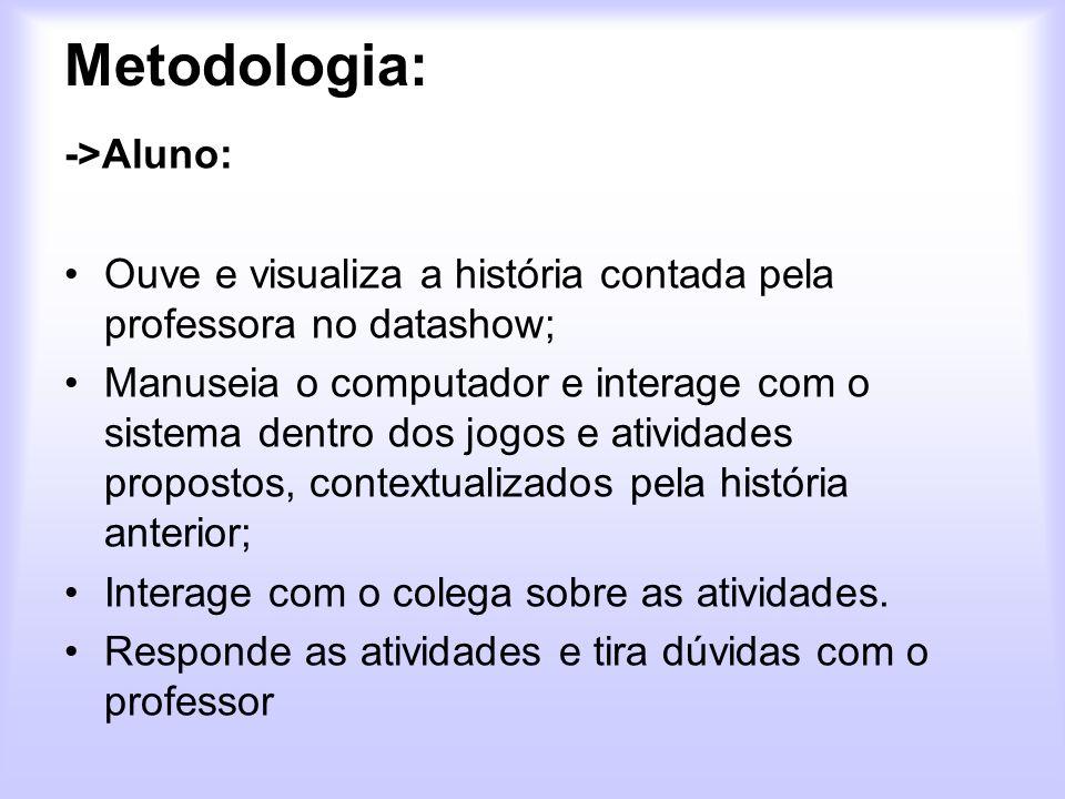 Metodologia: ->Aluno: