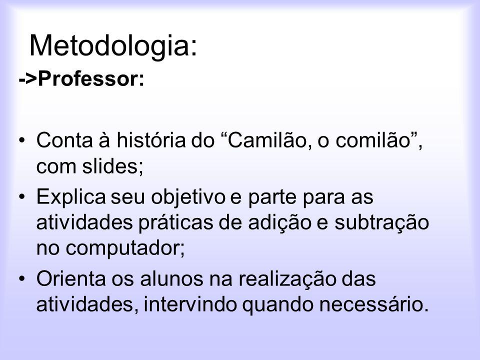 Metodologia: ->Professor: