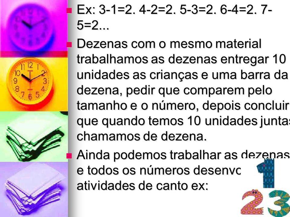Ex: 3-1=2. 4-2=2. 5-3=2. 6-4=2. 7-5=2...