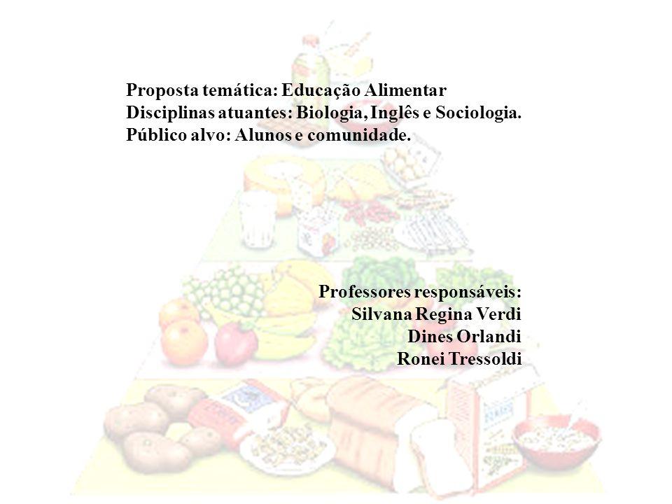 Proposta temática: Educação Alimentar