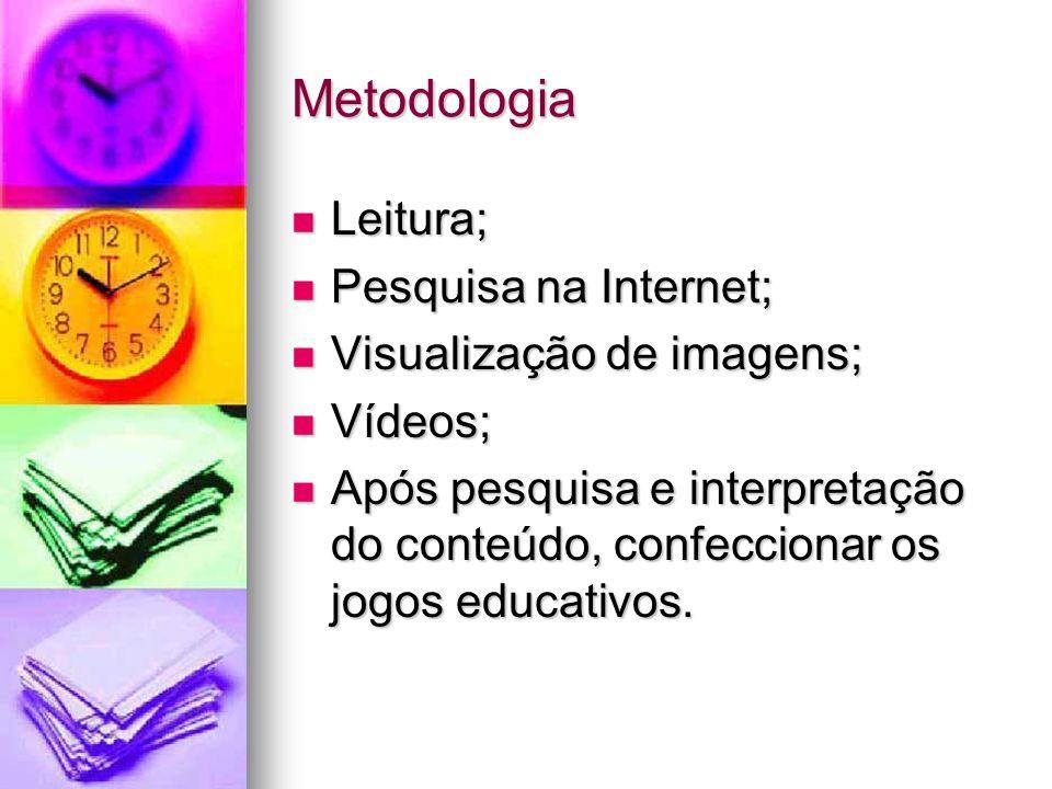 Metodologia Leitura; Pesquisa na Internet; Visualização de imagens;
