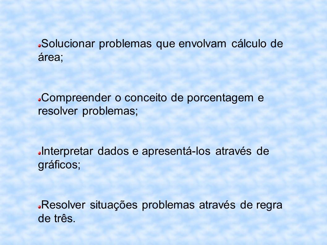 Solucionar problemas que envolvam cálculo de área;