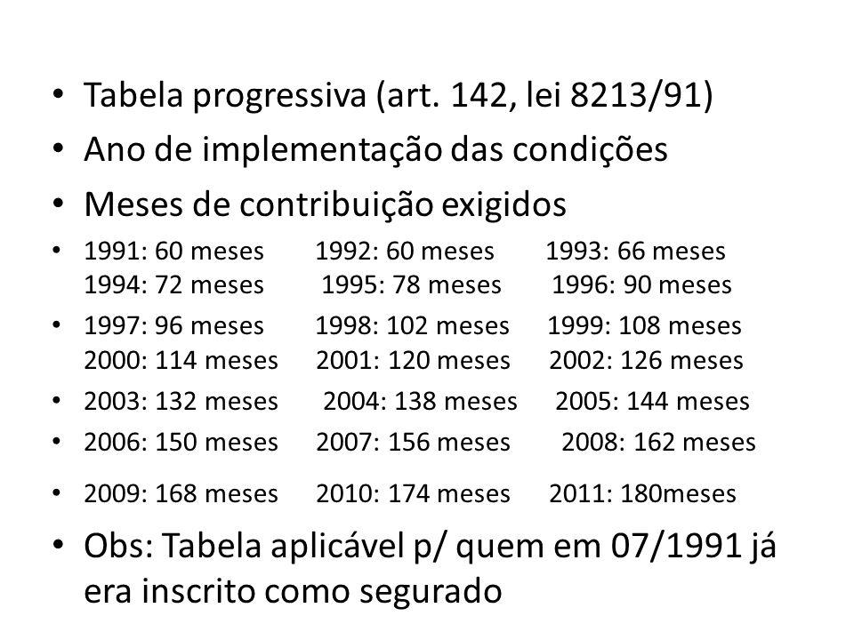 Tabela progressiva (art. 142, lei 8213/91)