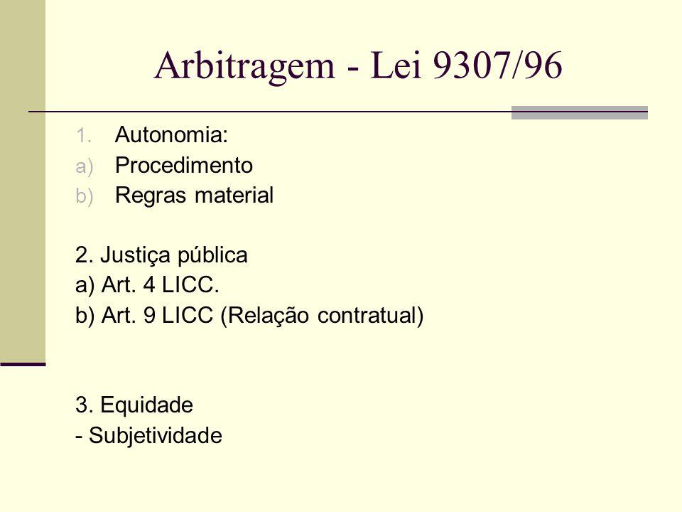 Arbitragem - Lei 9307/96 Autonomia: Procedimento Regras material