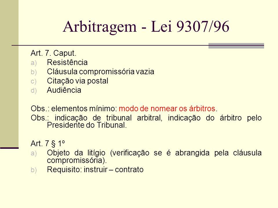 Arbitragem - Lei 9307/96 Art. 7. Caput. Resistência
