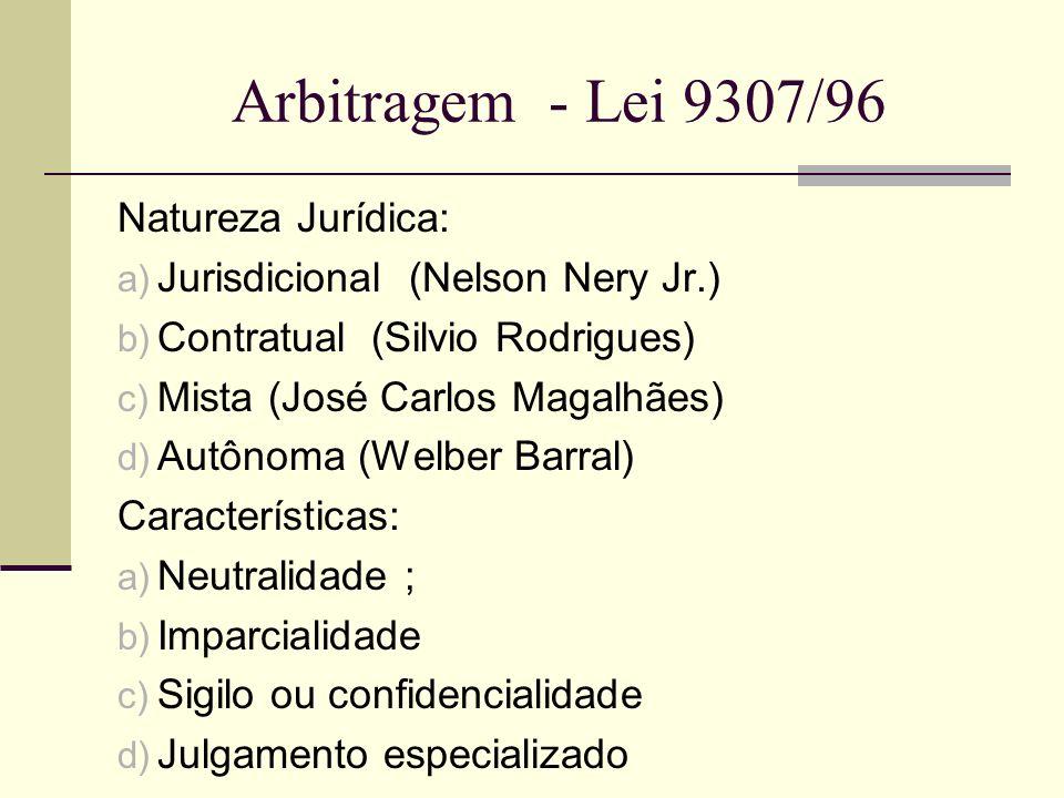 Arbitragem - Lei 9307/96 Natureza Jurídica: