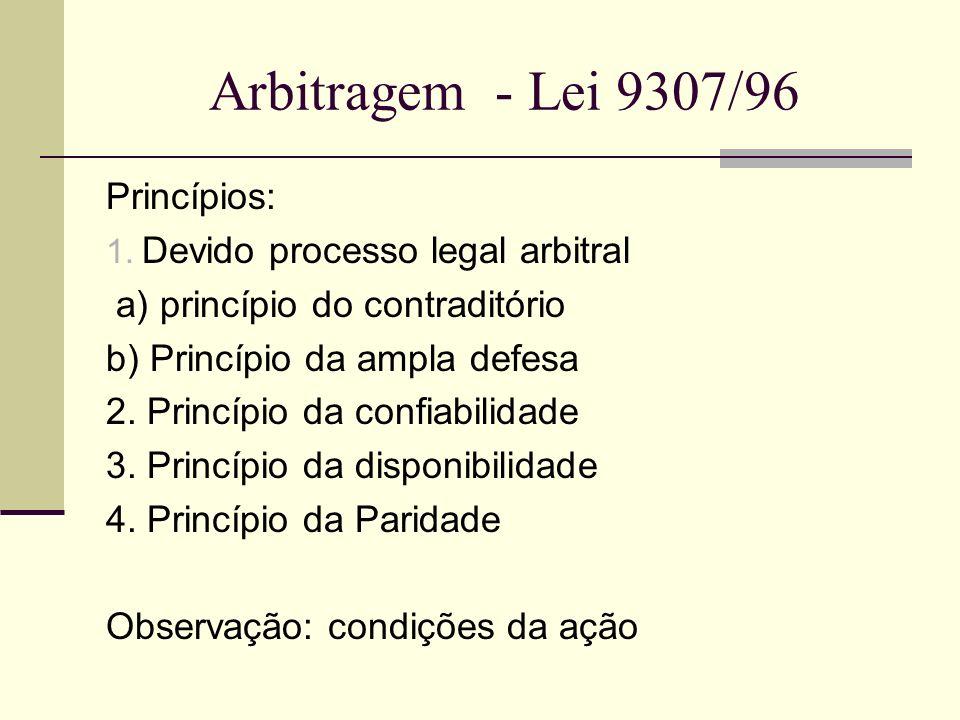 Arbitragem - Lei 9307/96 Princípios: Devido processo legal arbitral