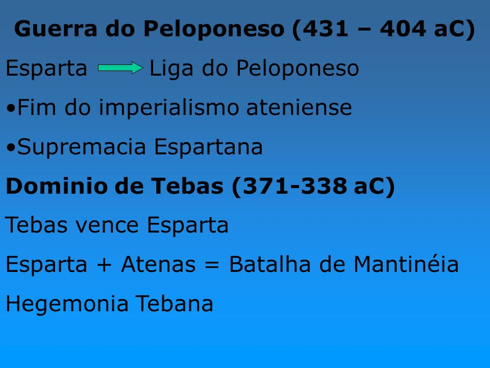 Guerra do Peloponeso (431 – 404 aC)