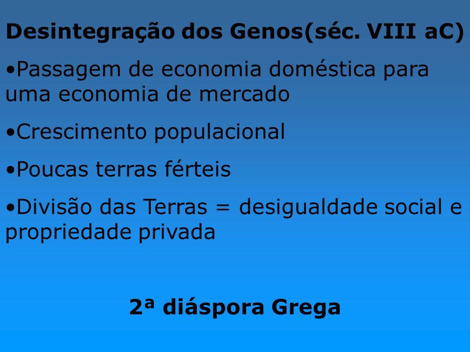 Desintegração dos Genos(séc. VIII aC)