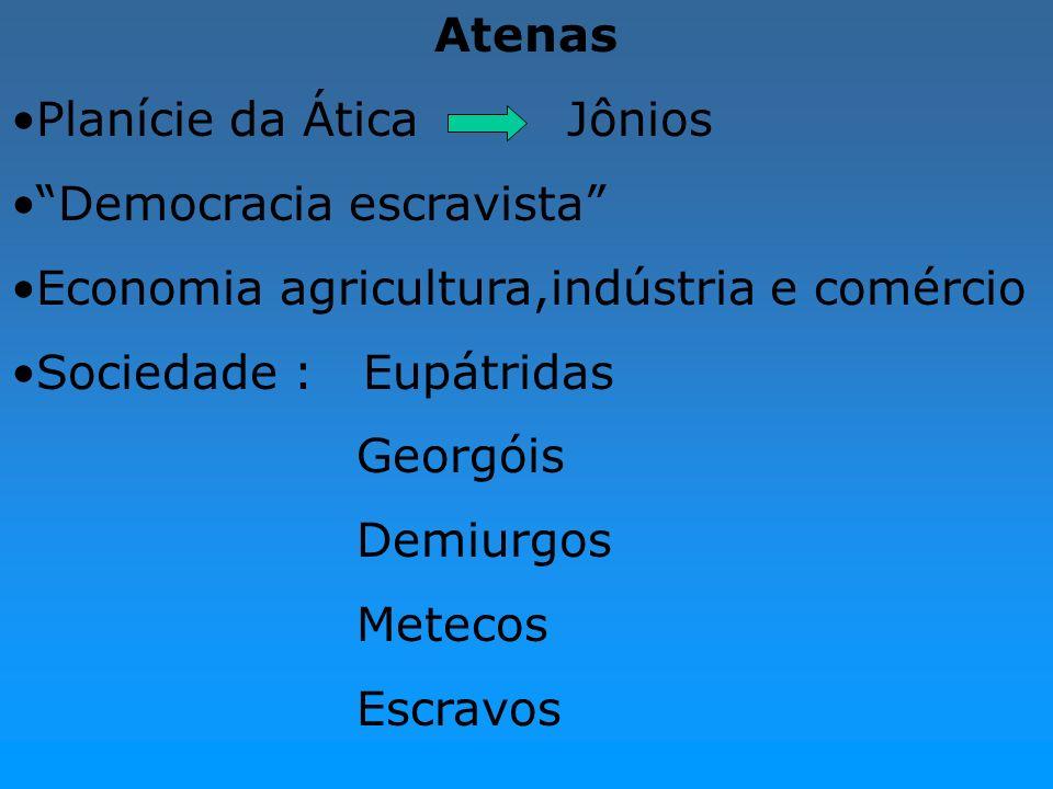 Atenas Planície da Ática Jônios. Democracia escravista Economia agricultura,indústria e comércio.
