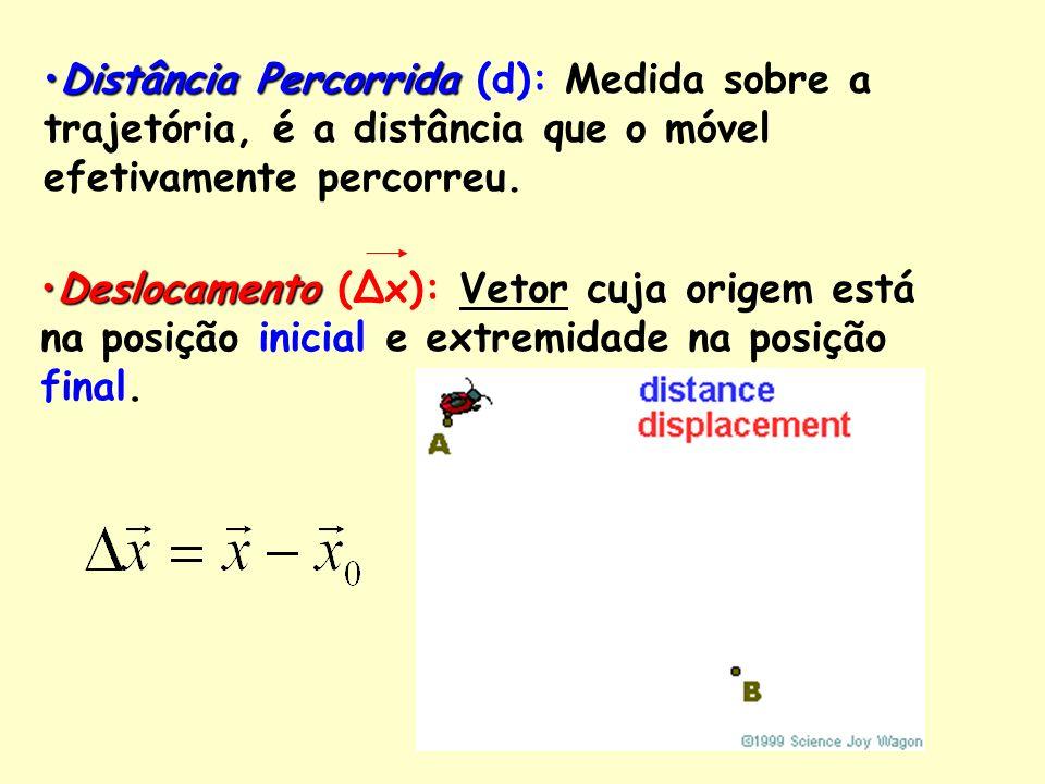 Distância Percorrida (d): Medida sobre a trajetória, é a distância que o móvel efetivamente percorreu.