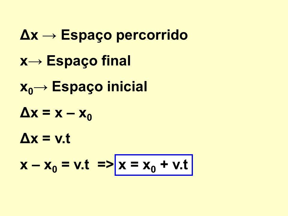Δx → Espaço percorrido x→ Espaço final. x0→ Espaço inicial.