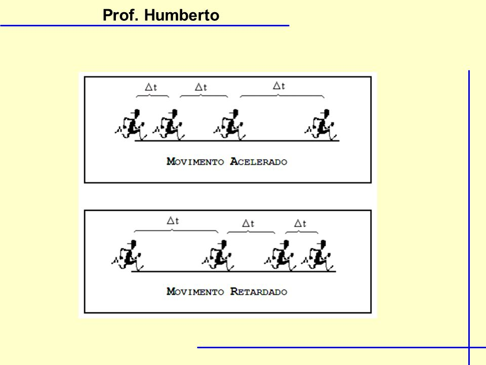 Prof. Humberto