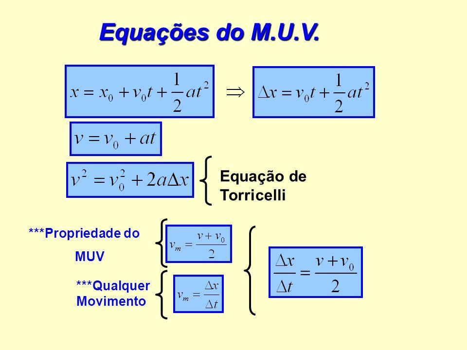 Equações do M.U.V. Equação de Torricelli ***Propriedade do MUV