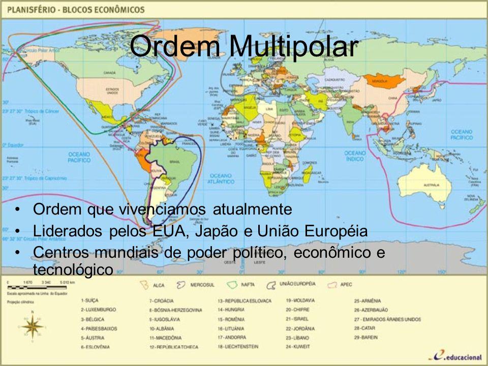 Ordem Multipolar Ordem que vivenciamos atualmente