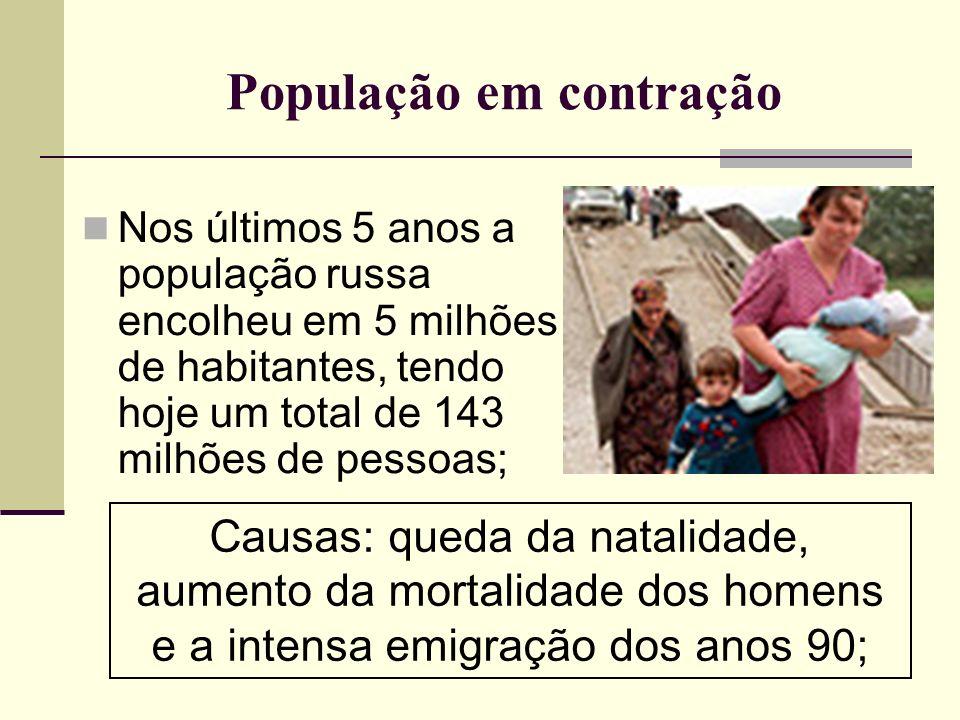 População em contração