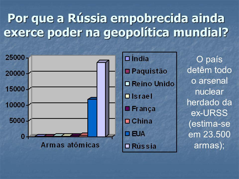 Por que a Rússia empobrecida ainda exerce poder na geopolítica mundial