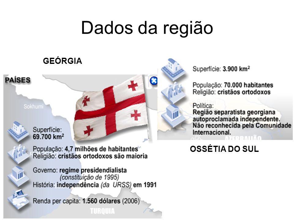 Dados da região GEÓRGIA OSSÉTIA DO SUL