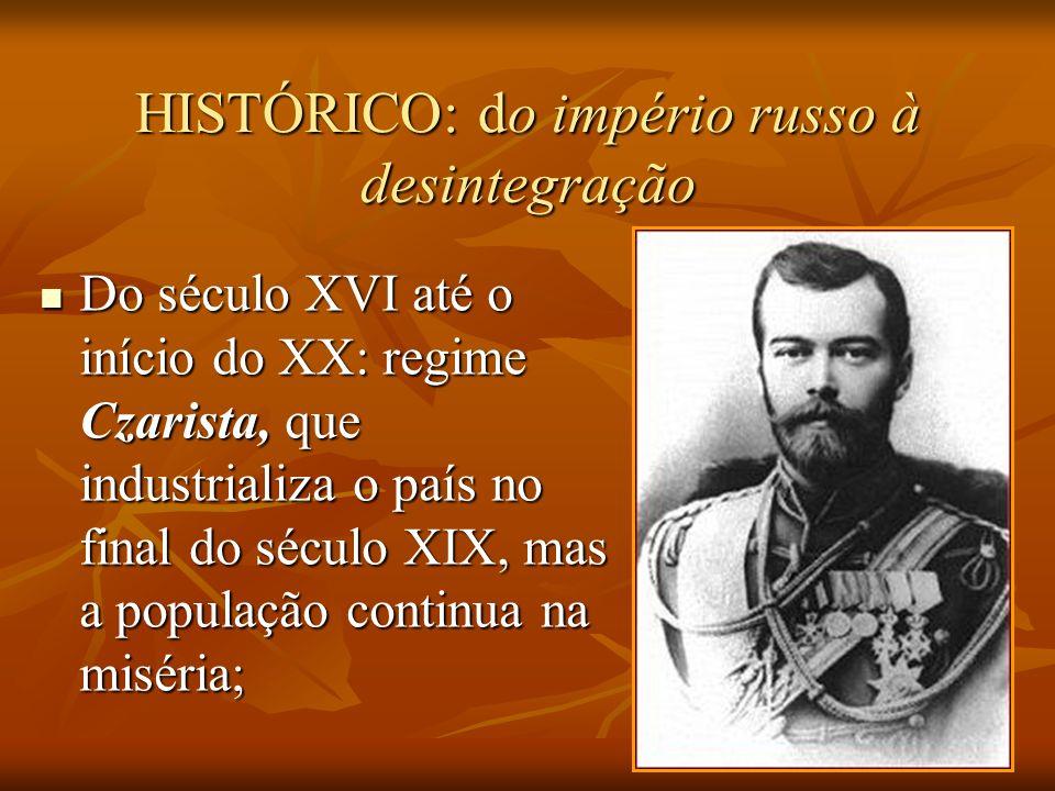 HISTÓRICO: do império russo à desintegração