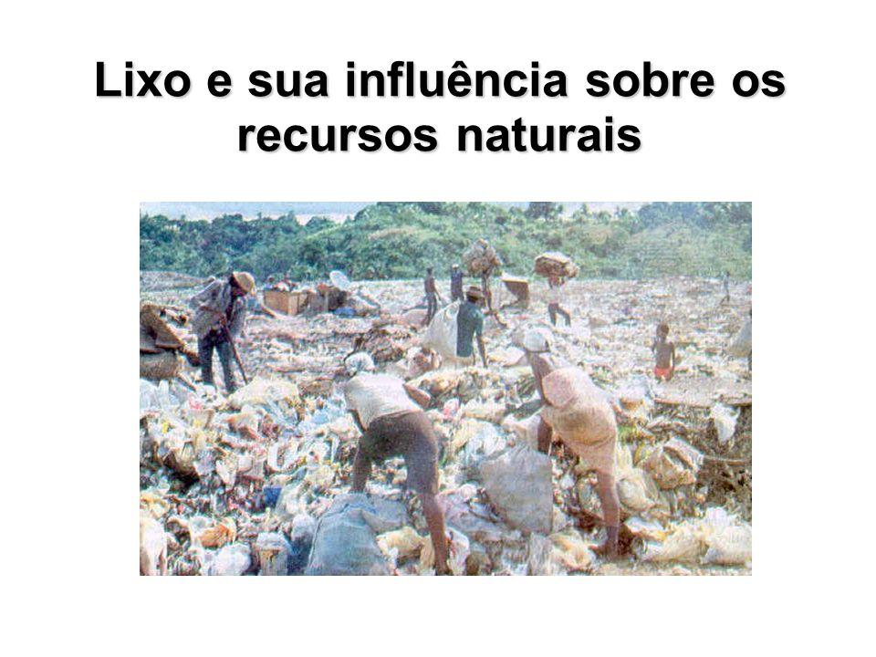 Lixo e sua influência sobre os recursos naturais