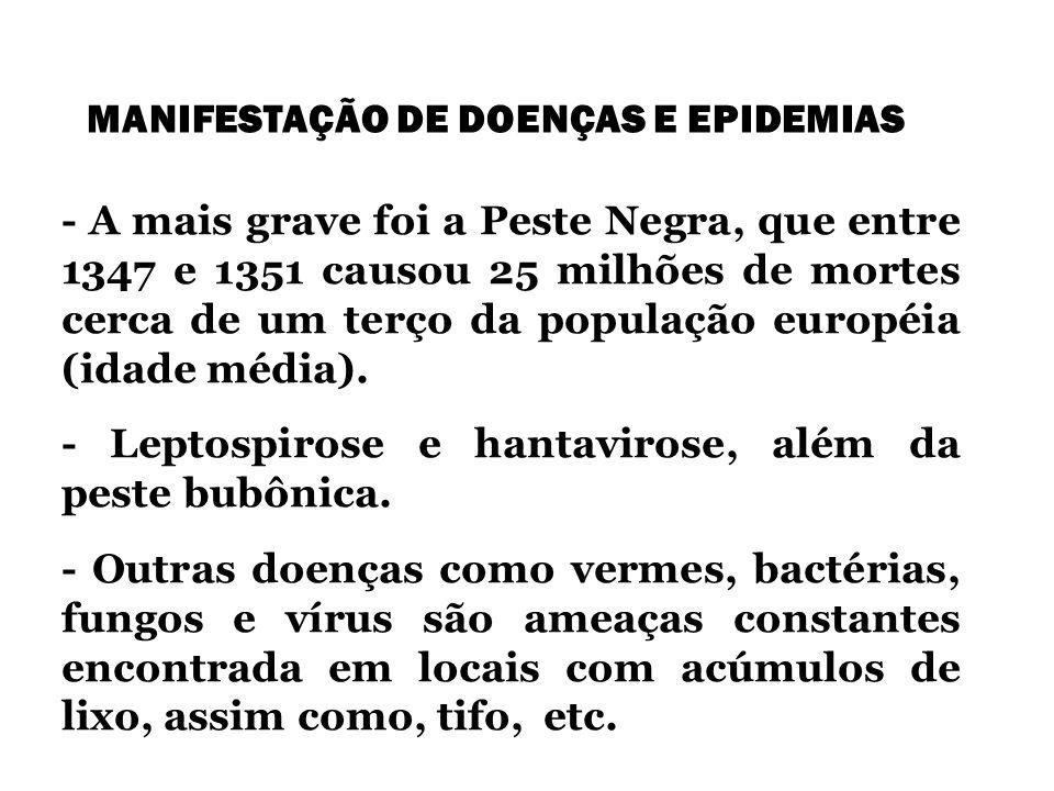 MANIFESTAÇÃO DE DOENÇAS E EPIDEMIAS