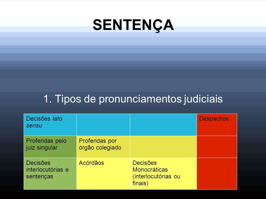 1. Tipos de pronunciamentos judiciais