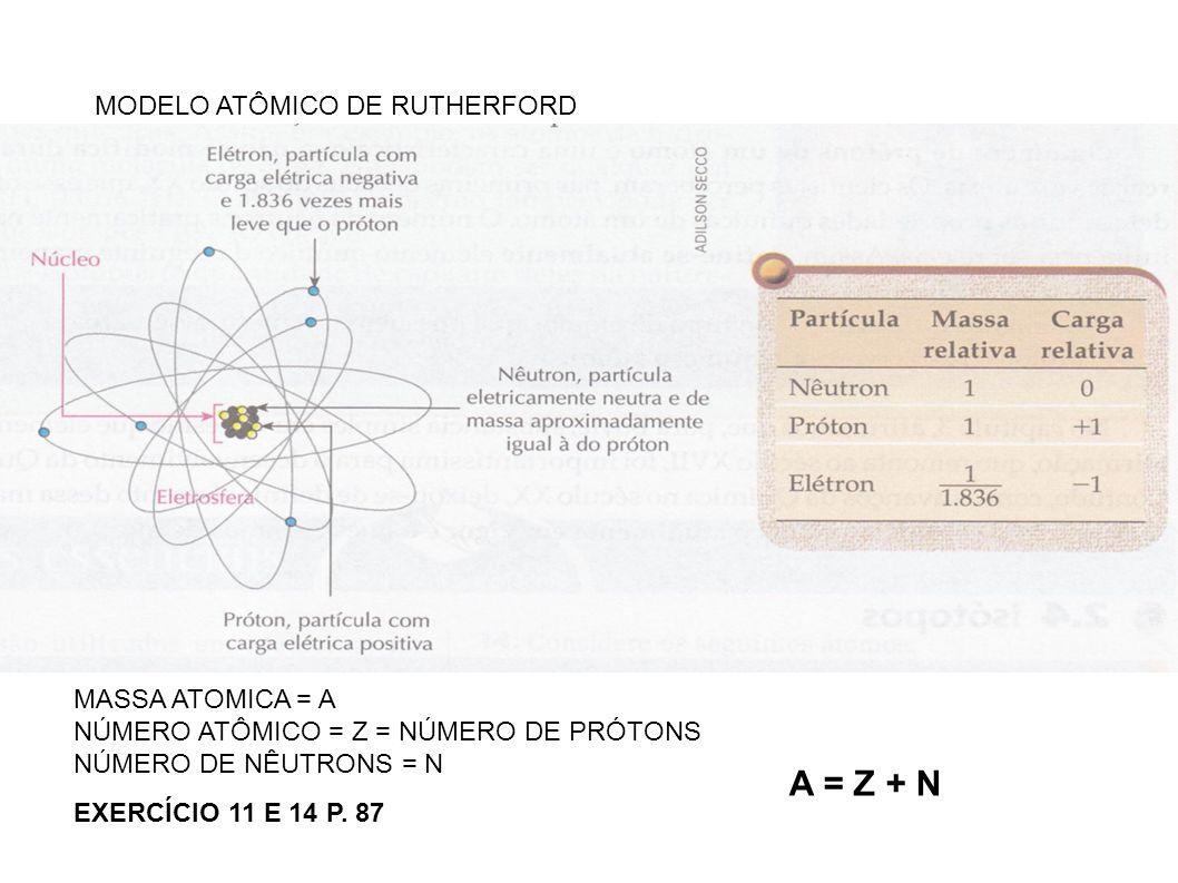 A = Z + N MODELO ATÔMICO DE RUTHERFORD MASSA ATOMICA = A