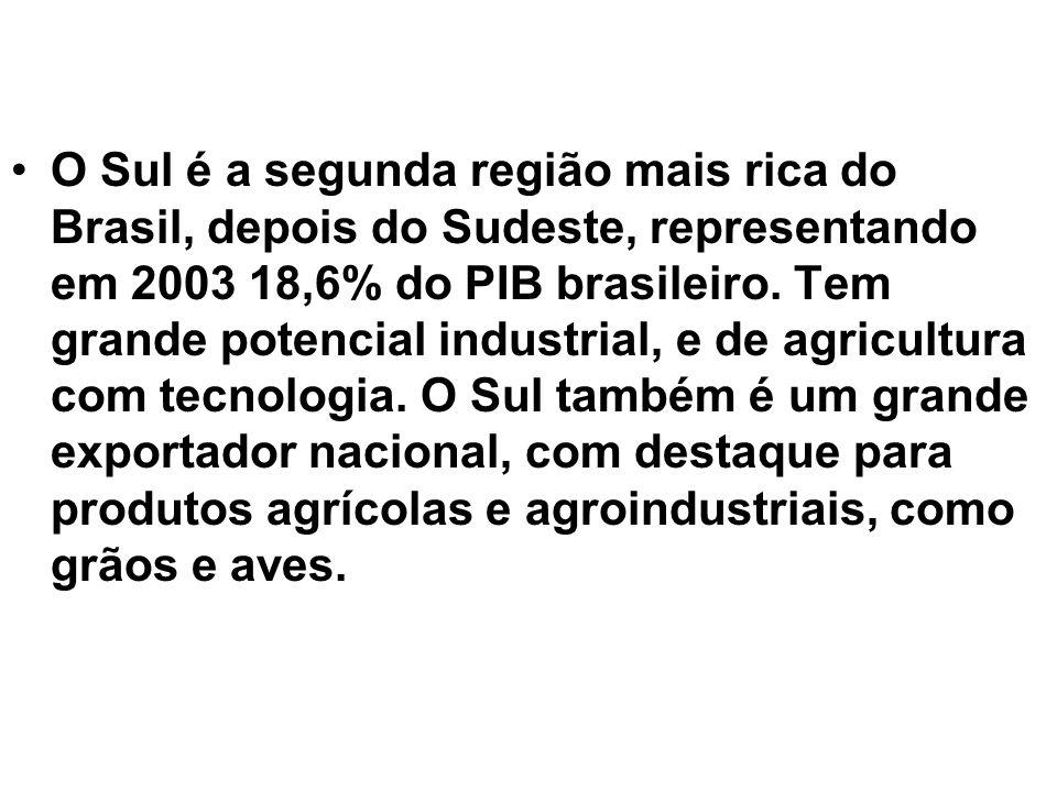 O Sul é a segunda região mais rica do Brasil, depois do Sudeste, representando em 2003 18,6% do PIB brasileiro.