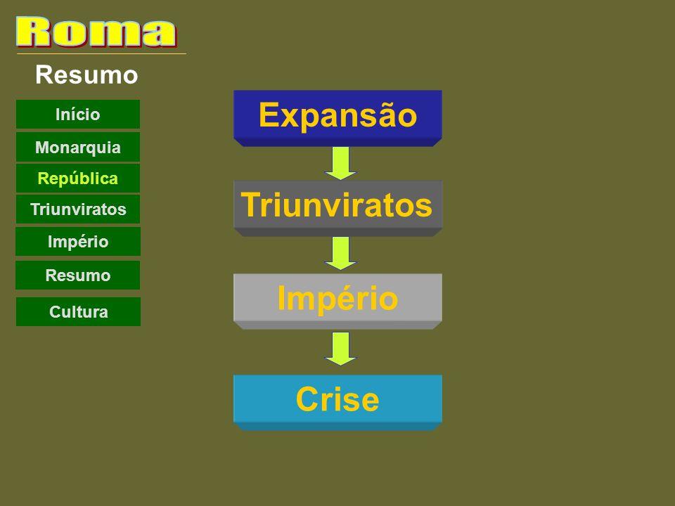 Expansão Império Crise