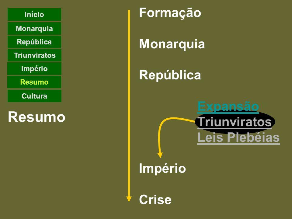 Resumo Formação Monarquia República Expansão Triunviratos