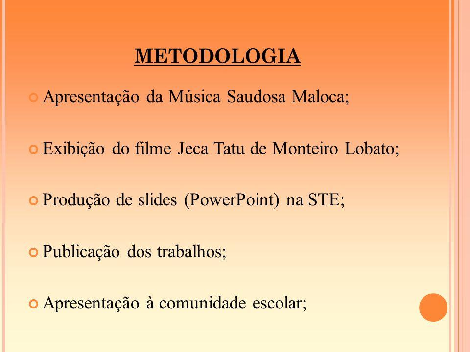 METODOLOGIA Apresentação da Música Saudosa Maloca;