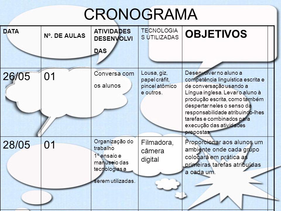CRONOGRAMA OBJETIVOS 26/05 01 28/05 Filmadora, câmera digital DATA